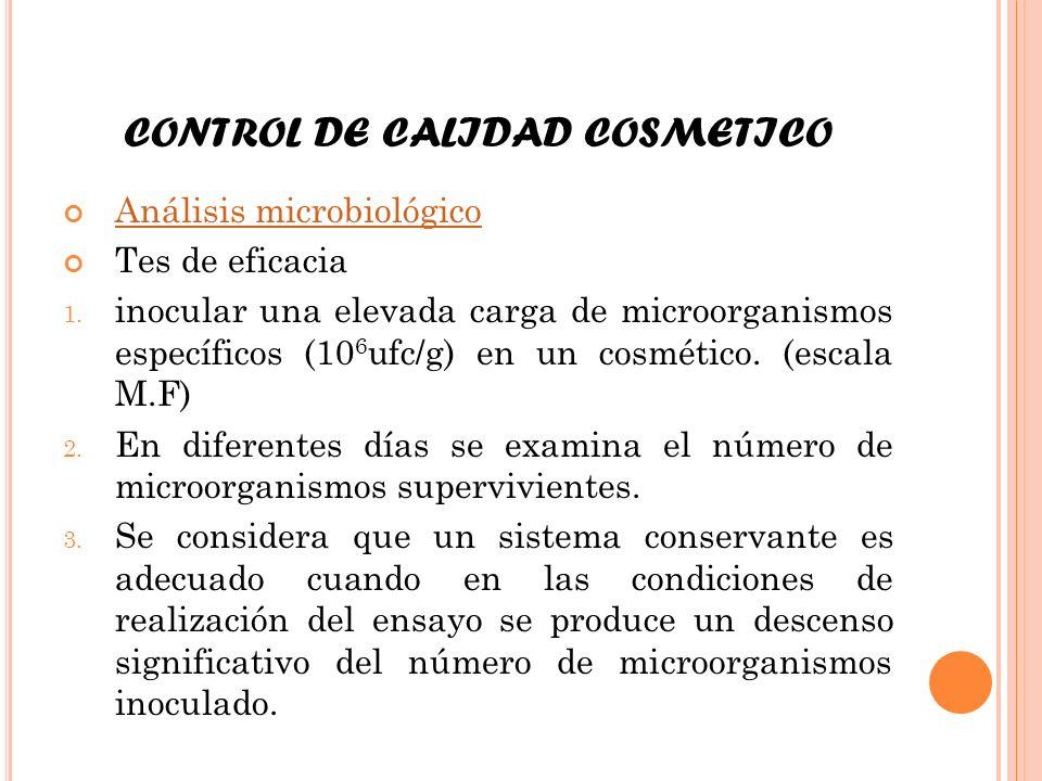 CONTROL DE CALIDAD COSMETICO Análisis microbiológico Análisis microbiológico Tes de eficacia 1. inocular una elevada carga de microorganismos específi