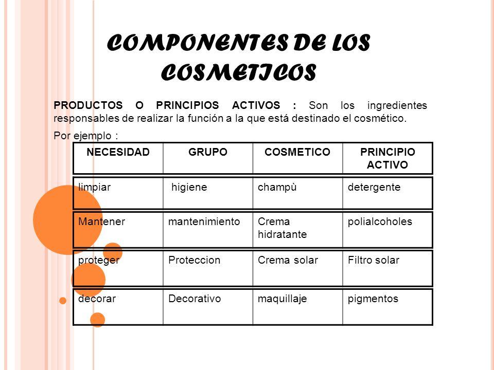 COMPONENTES DE LOS COSMETICOS PRODUCTOS O PRINCIPIOS ACTIVOS : Son los ingredientes responsables de realizar la función a la que está destinado el cos