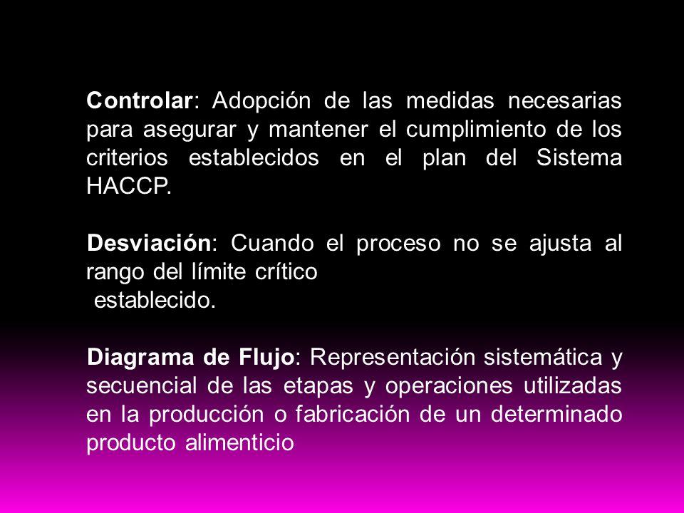Buenas practicas Controlar: Adopción de las medidas necesarias para asegurar y mantener el cumplimiento de los criterios establecidos en el plan del S