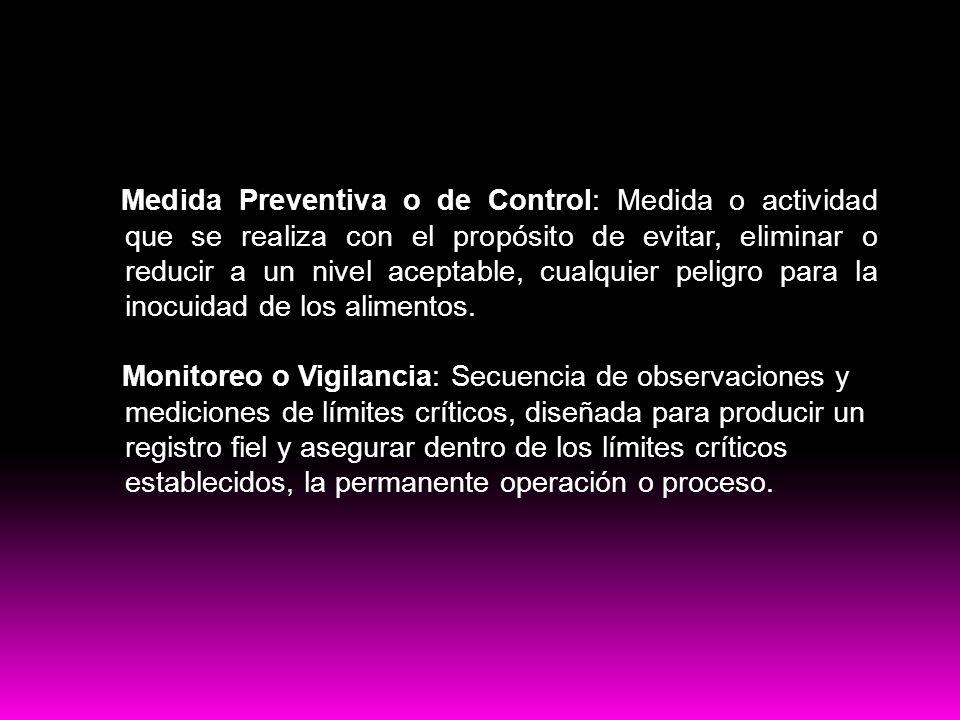 Buenas practicas Medida Preventiva o de Control: Medida o actividad que se realiza con el propósito de evitar, eliminar o reducir a un nivel aceptable