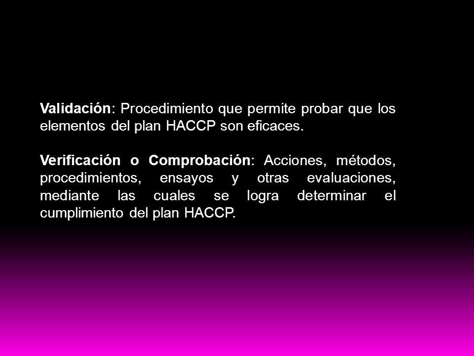 Buenas practicas Validación: Procedimiento que permite probar que los elementos del plan HACCP son eficaces. Verificación o Comprobación: Acciones, mé