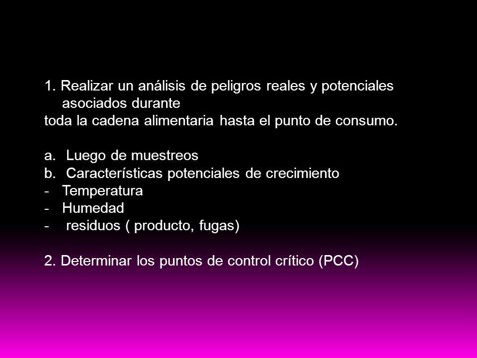 Buenas practicas 1. Realizar un análisis de peligros reales y potenciales asociados durante toda la cadena alimentaria hasta el punto de consumo. a. L