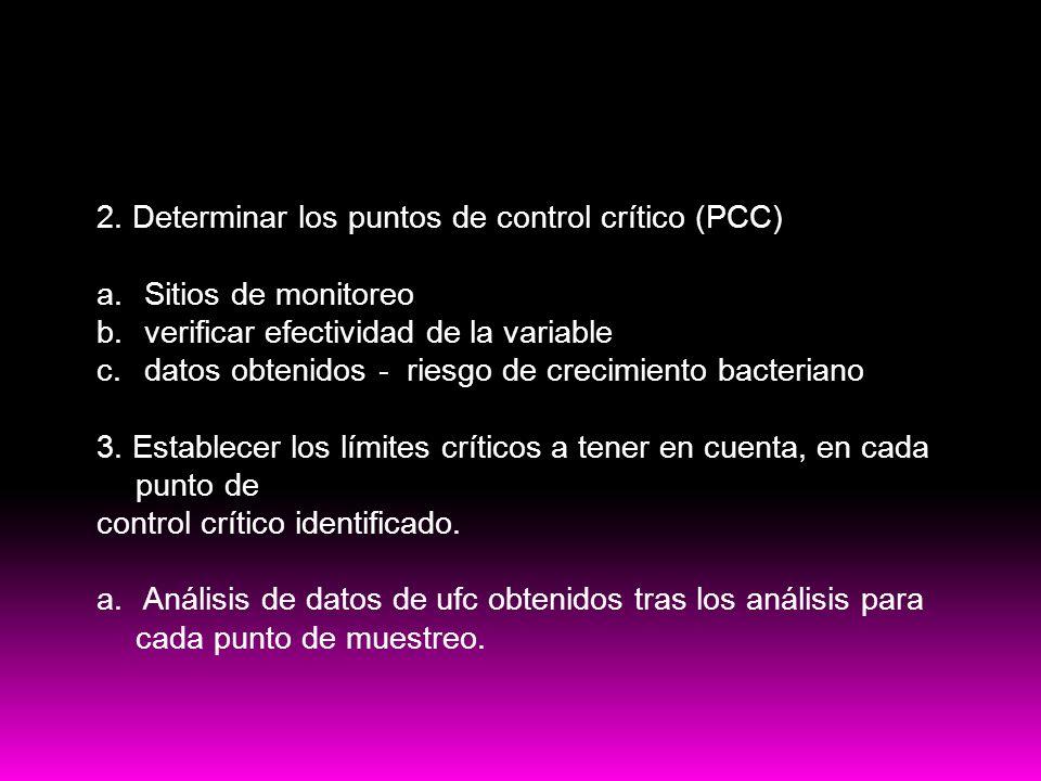 Buenas practicas 2. Determinar los puntos de control crítico (PCC) a. Sitios de monitoreo b. verificar efectividad de la variable c. datos obtenidos -