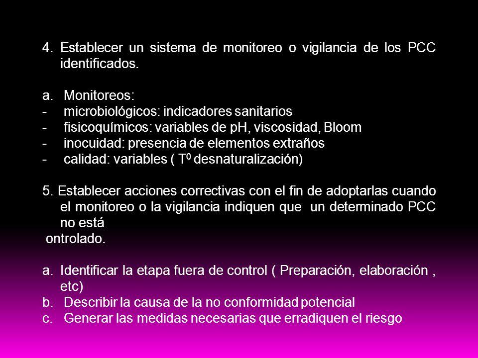 Buenas practicas 4. Establecer un sistema de monitoreo o vigilancia de los PCC identificados. a. Monitoreos: - microbiológicos: indicadores sanitarios