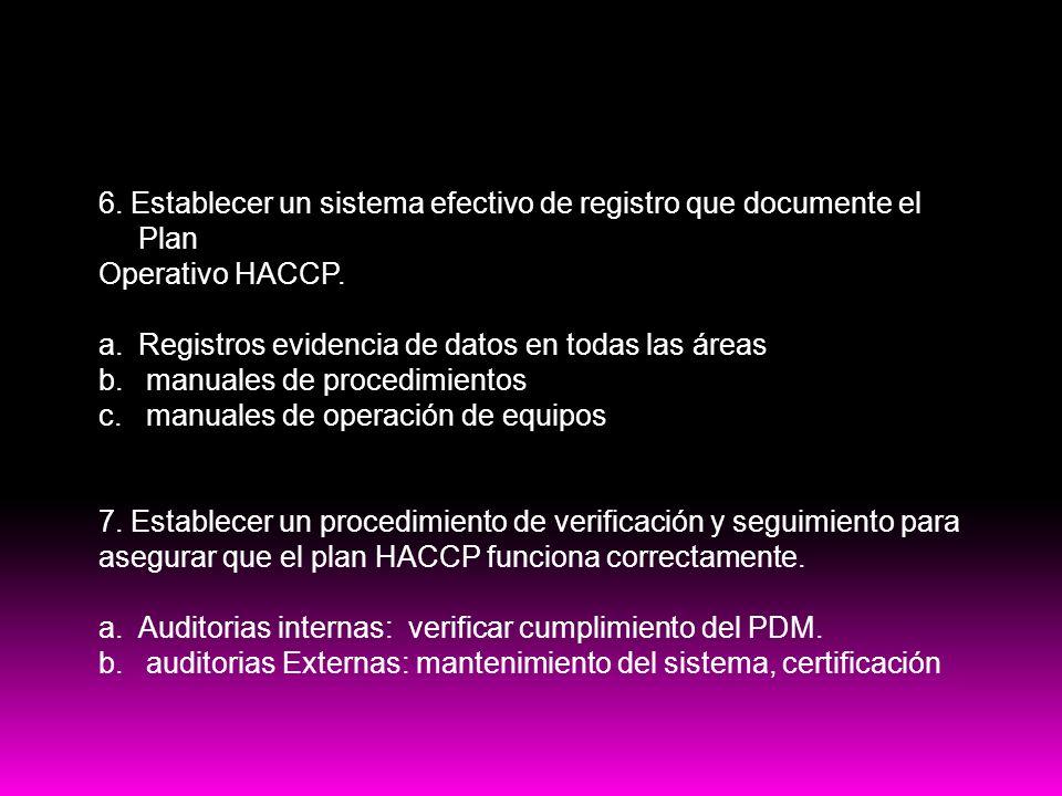 Buenas practicas 6. Establecer un sistema efectivo de registro que documente el Plan Operativo HACCP. a.Registros evidencia de datos en todas las área