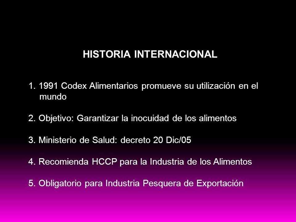 Buenas practicas HISTORIA INTERNACIONAL 1. 1991 Codex Alimentarios promueve su utilización en el mundo 2. Objetivo: Garantizar la inocuidad de los ali