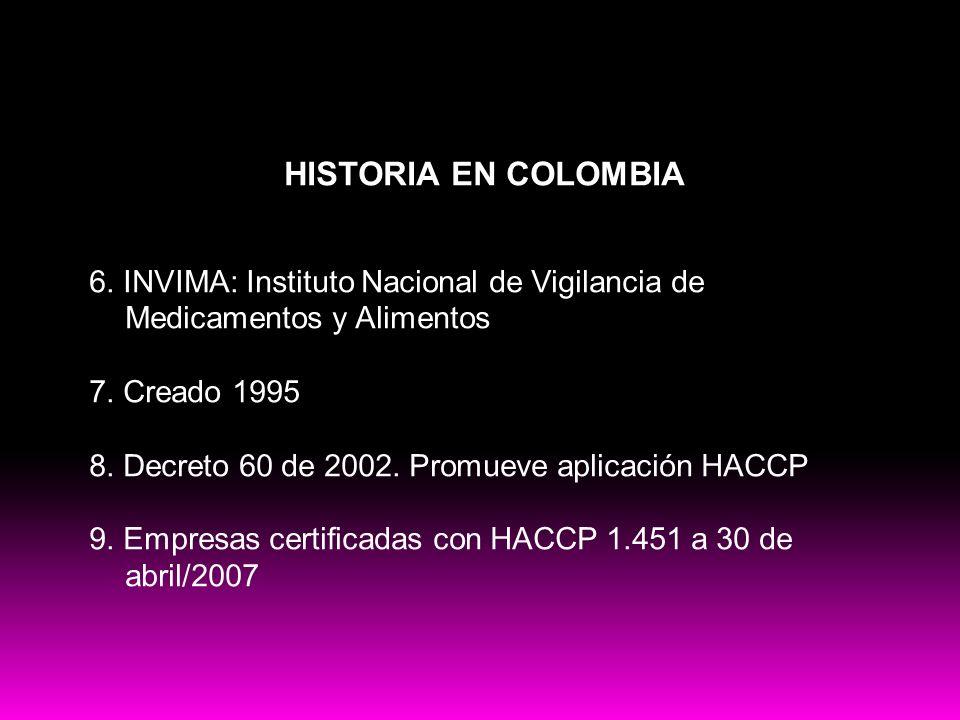 Buenas practicas HISTORIA EN COLOMBIA 6. INVIMA: Instituto Nacional de Vigilancia de Medicamentos y Alimentos 7. Creado 1995 8. Decreto 60 de 2002. Pr