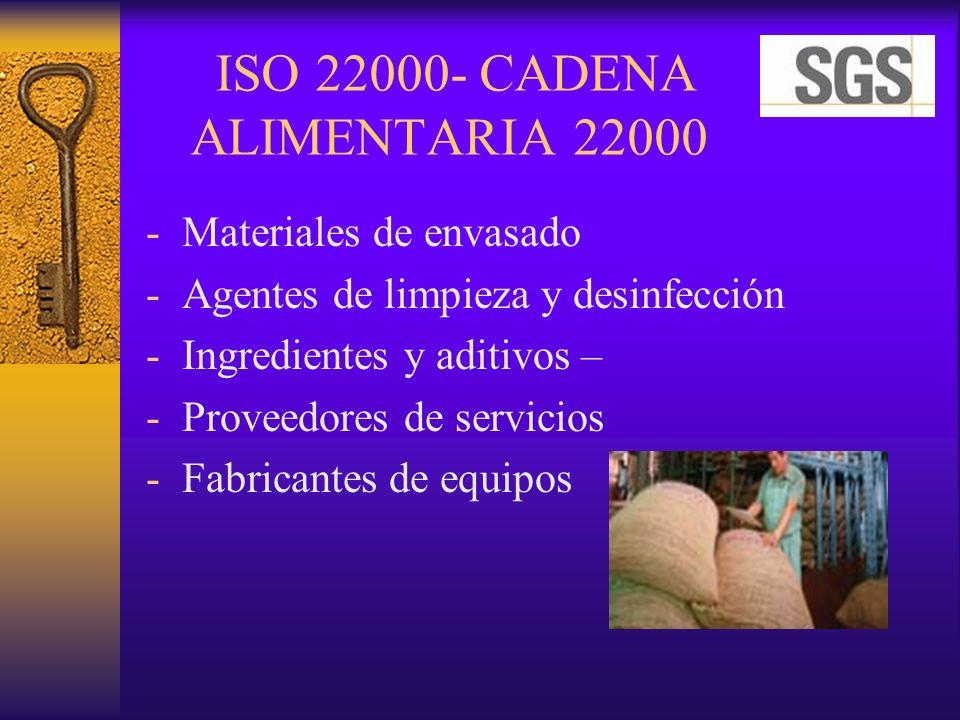 ISO 22000- CADENA ALIMENTARIA 22000 -Materiales de envasado -Agentes de limpieza y desinfección -Ingredientes y aditivos – -Proveedores de servicios -