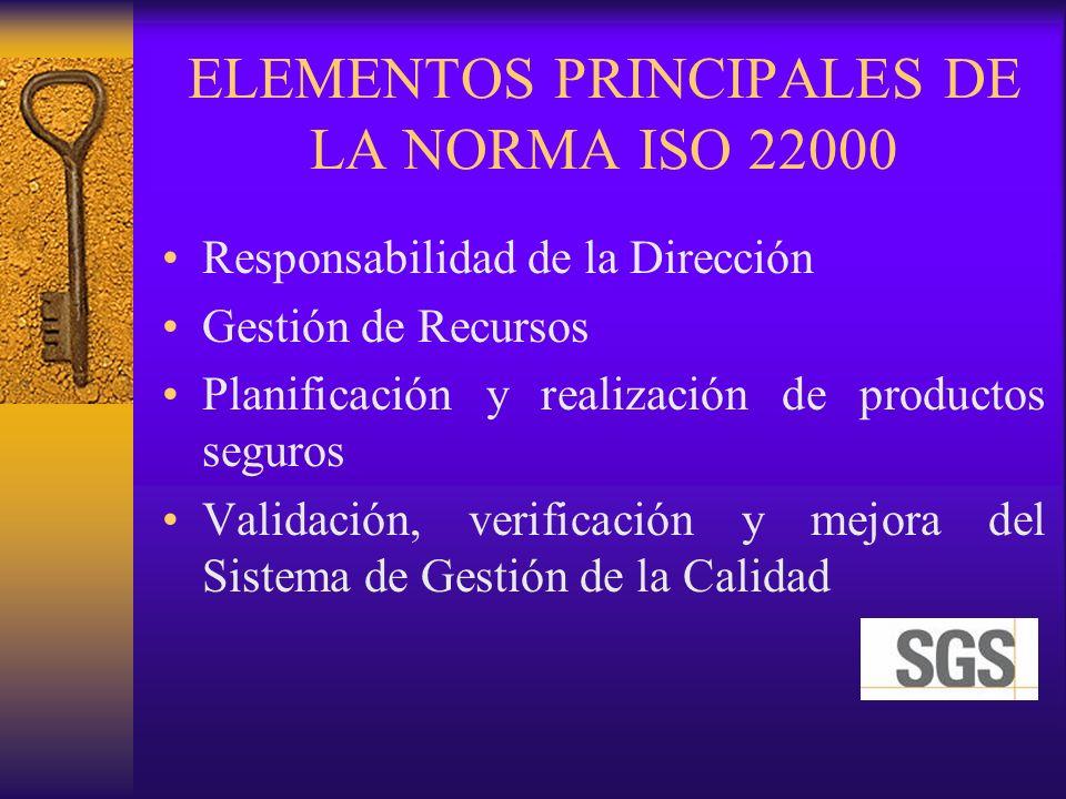 ELEMENTOS PRINCIPALES DE LA NORMA ISO 22000 Responsabilidad de la Dirección Gestión de Recursos Planificación y realización de productos seguros Valid