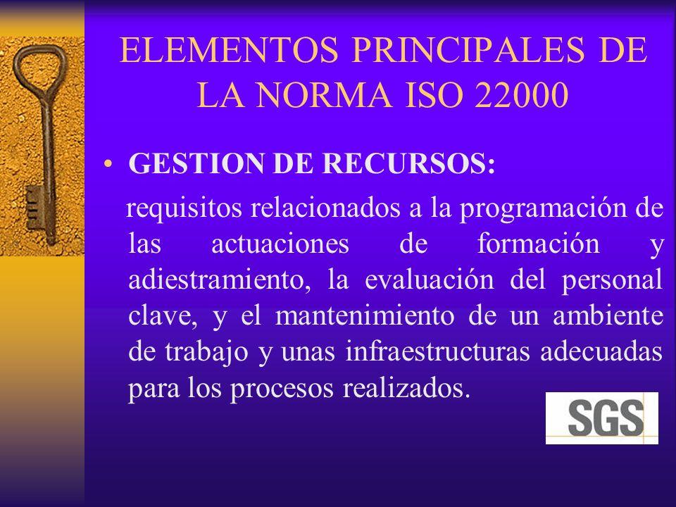 ELEMENTOS PRINCIPALES DE LA NORMA ISO 22000 GESTION DE RECURSOS: requisitos relacionados a la programación de las actuaciones de formación y adiestram
