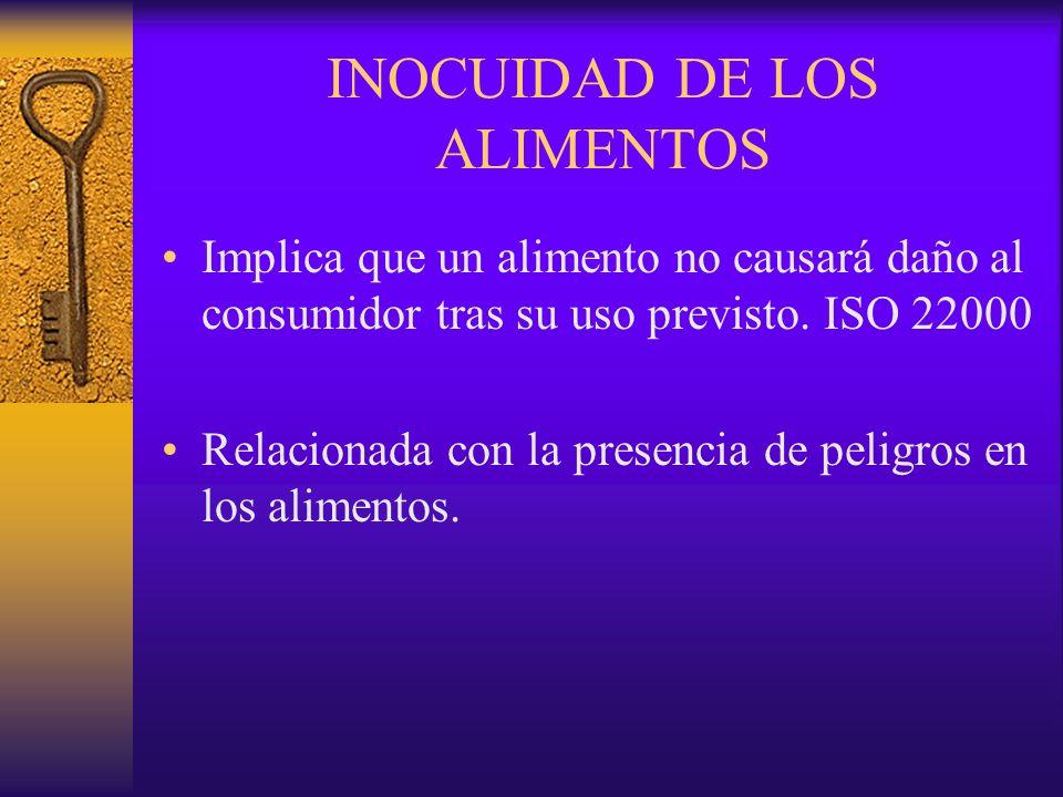 INOCUIDAD DE LOS ALIMENTOS Implica que un alimento no causará daño al consumidor tras su uso previsto. ISO 22000 Relacionada con la presencia de pelig