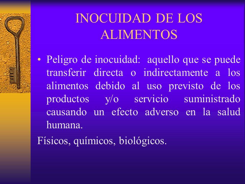 INOCUIDAD DE LOS ALIMENTOS Peligro de inocuidad: aquello que se puede transferir directa o indirectamente a los alimentos debido al uso previsto de lo