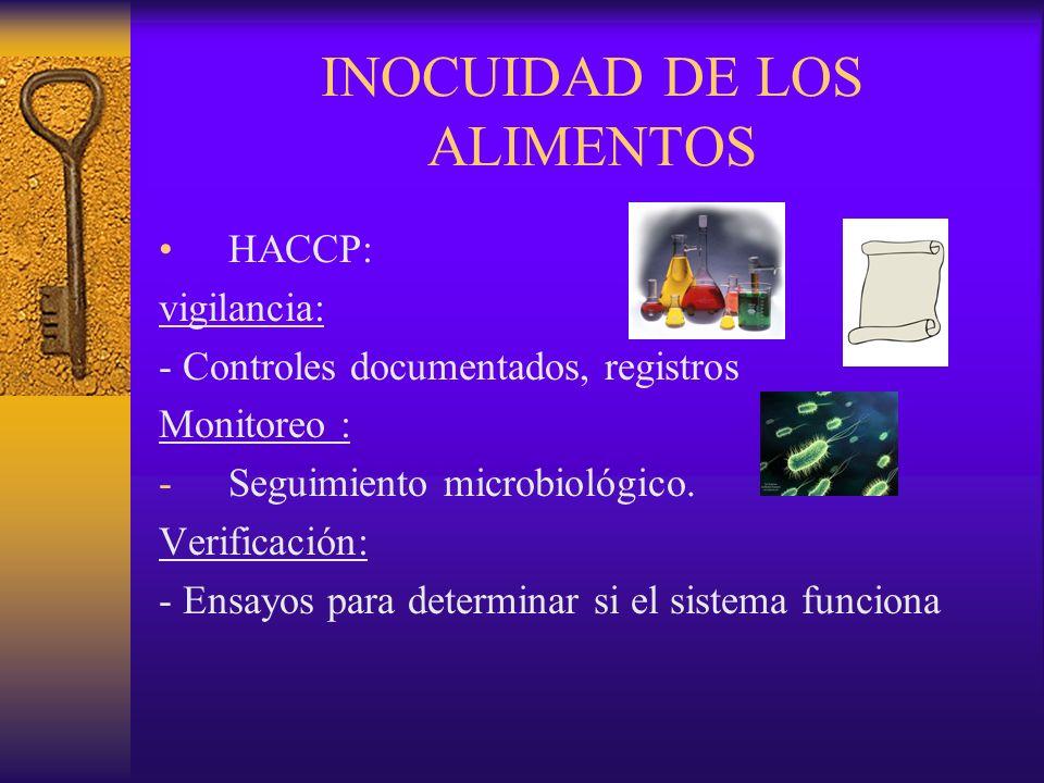 INOCUIDAD DE LOS ALIMENTOS HACCP: vigilancia: - Controles documentados, registros Monitoreo : -Seguimiento microbiológico. Verificación: - Ensayos par