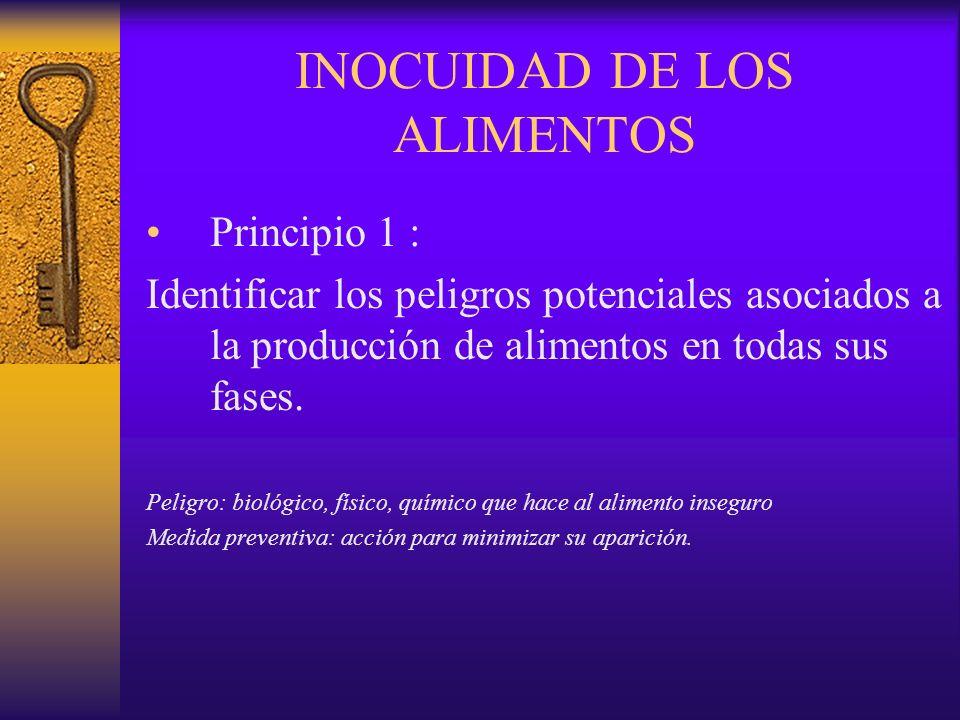 INOCUIDAD DE LOS ALIMENTOS Principio 1 : Identificar los peligros potenciales asociados a la producción de alimentos en todas sus fases. Peligro: biol