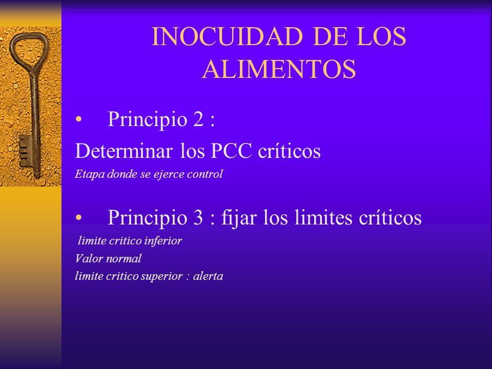 INOCUIDAD DE LOS ALIMENTOS Principio 2 : Determinar los PCC críticos Etapa donde se ejerce control Principio 3 : fijar los limites críticos limite cri