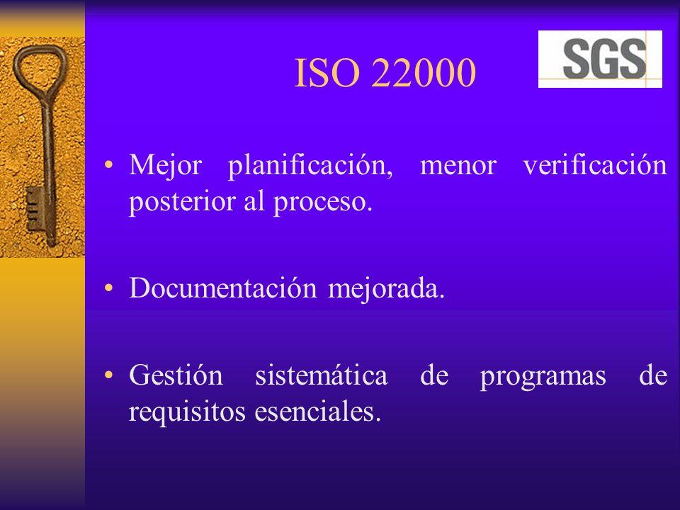 ISO 22000 Mejor planificación, menor verificación posterior al proceso. Documentación mejorada. Gestión sistemática de programas de requisitos esencia