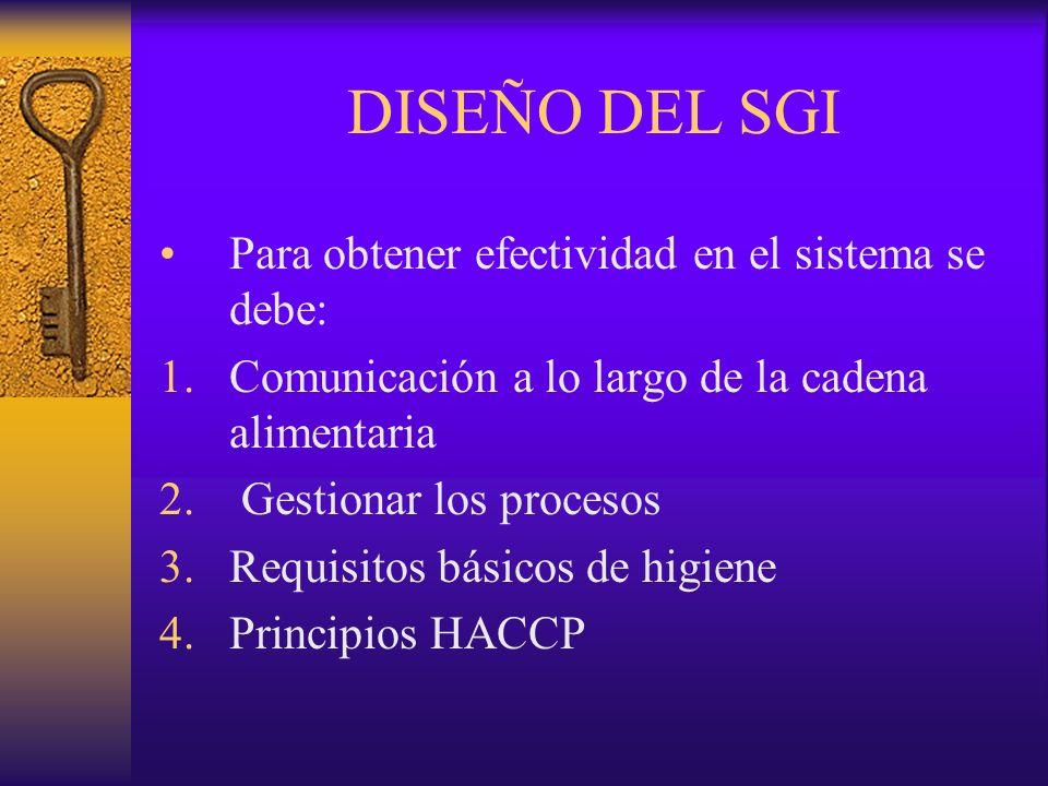 DISEÑO DEL SGI Para obtener efectividad en el sistema se debe: 1.Comunicación a lo largo de la cadena alimentaria 2. Gestionar los procesos 3.Requisit