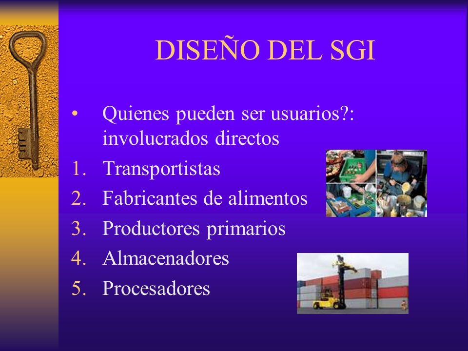 DISEÑO DEL SGI Quienes pueden ser usuarios?: involucrados directos 1.Transportistas 2.Fabricantes de alimentos 3.Productores primarios 4.Almacenadores