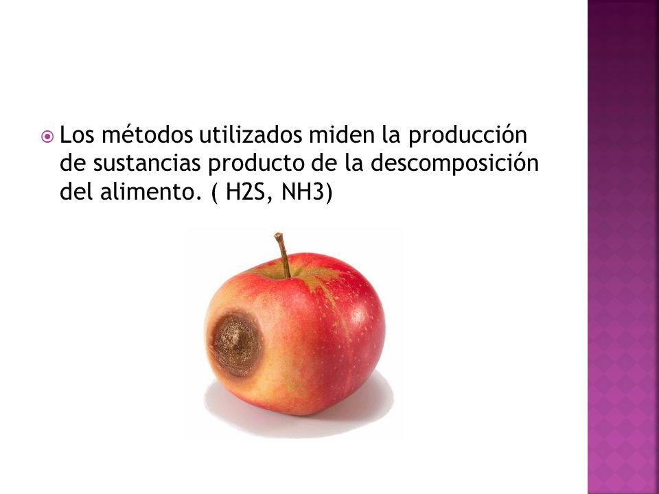 Los métodos utilizados miden la producción de sustancias producto de la descomposición del alimento. ( H2S, NH3)