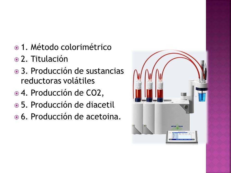 1. Método colorimétrico 2. Titulación 3. Producción de sustancias reductoras volátiles 4. Producción de CO2, 5. Producción de diacetil 6. Producción d
