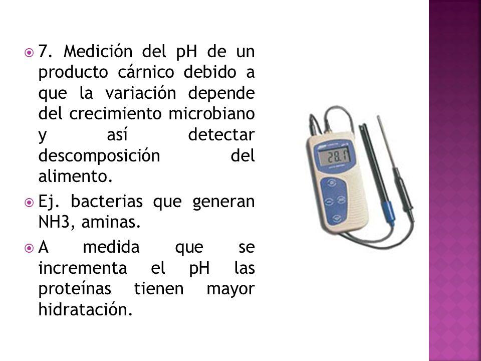 7. Medición del pH de un producto cárnico debido a que la variación depende del crecimiento microbiano y así detectar descomposición del alimento. Ej.