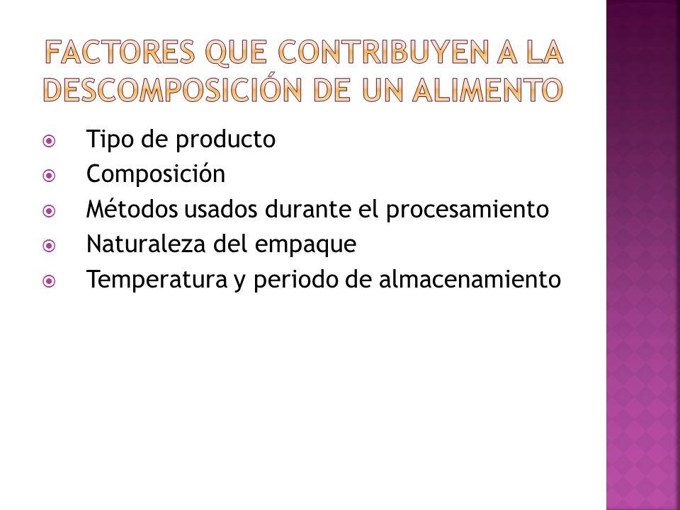 Tipo de producto Composición Métodos usados durante el procesamiento Naturaleza del empaque Temperatura y periodo de almacenamiento