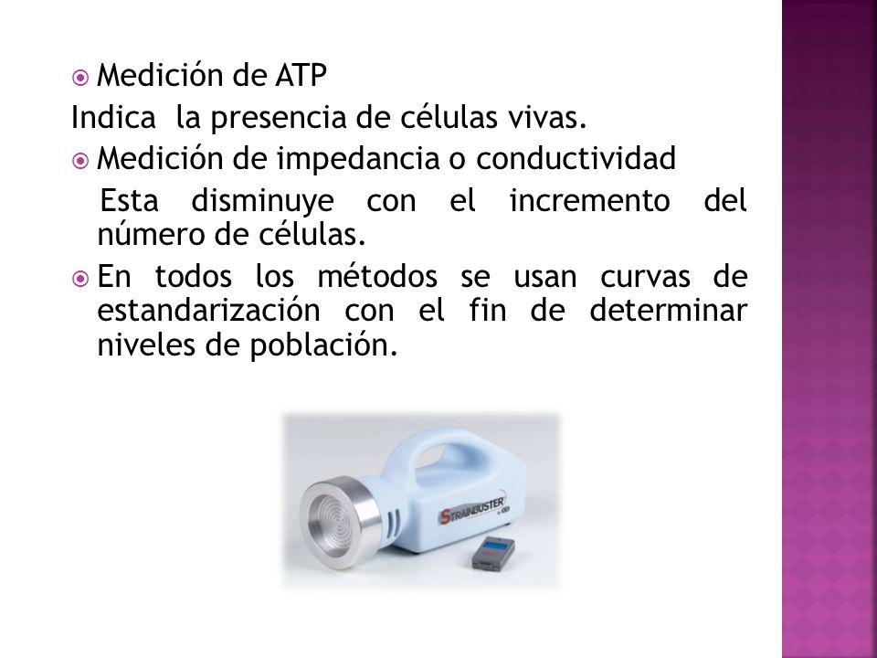 Medición de ATP Indica la presencia de células vivas. Medición de impedancia o conductividad Esta disminuye con el incremento del número de células. E