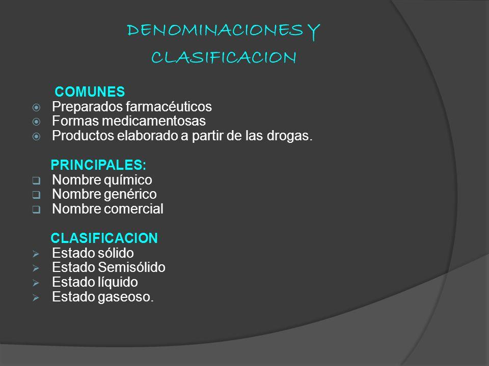 DEFINICIONES Medicamento: e principio activo de origen natural o sintético destinado para : - prevenir - diagnosticar - tratar, - aliviar o curar enfermedades, síntomas o estados patológicos.