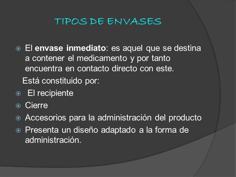 Ventajas 1.Mantiene la concentración de la droga entre los límites terapéuticos 2.