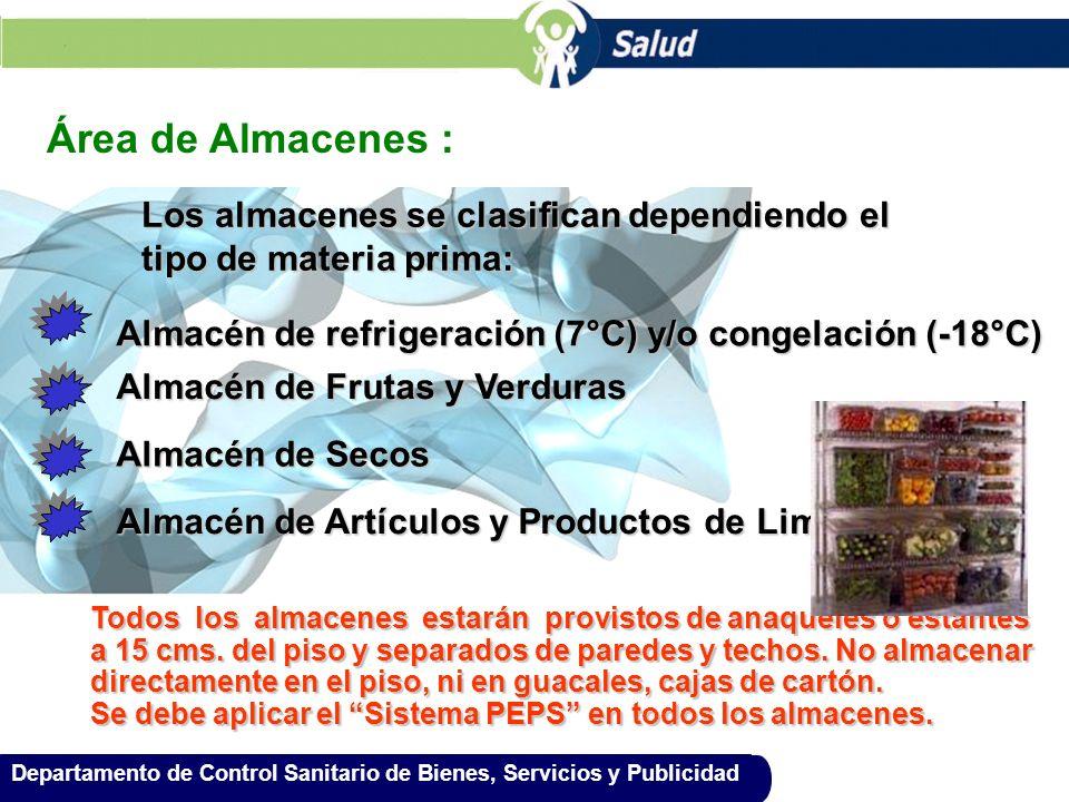 Departamento de Control Sanitario de Bienes, Servicios y Publicidad Área de Almacenes : Los almacenes se clasifican dependiendo el tipo de materia pri