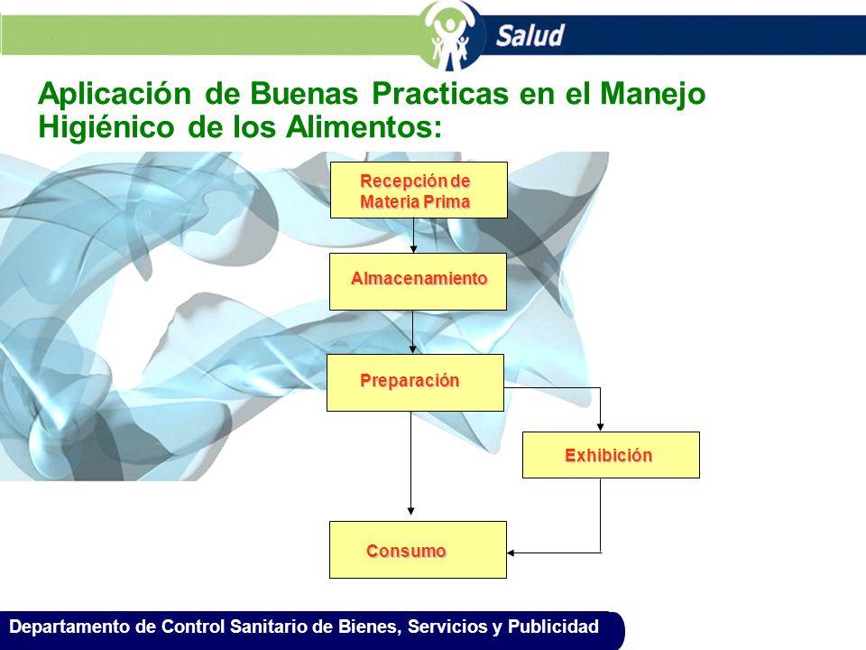 Departamento de Control Sanitario de Bienes, Servicios y Publicidad Aplicación de Buenas Practicas en el Manejo Higiénico de los Alimentos: Recepción
