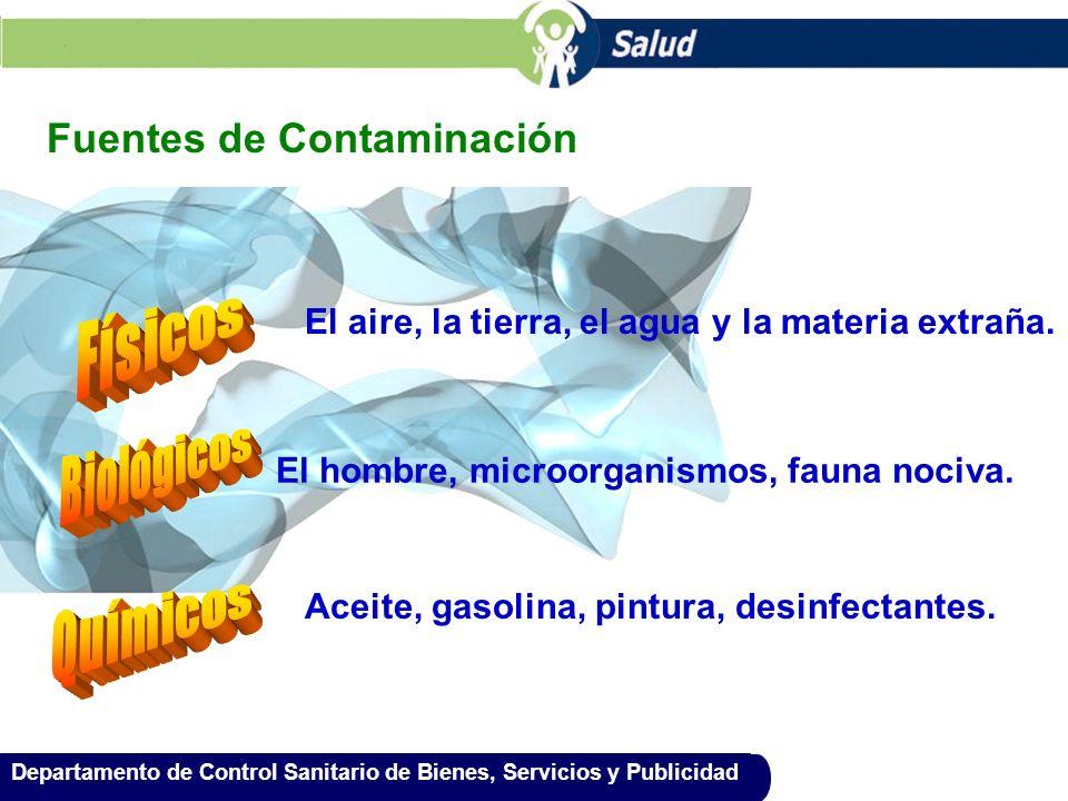 Departamento de Control Sanitario de Bienes, Servicios y Publicidad El aire, la tierra, el agua y la materia extraña. Fuentes de Contaminación El homb
