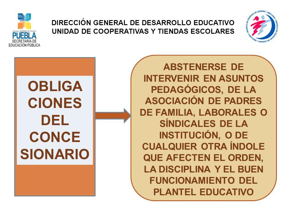 OBLIGA CIONES DEL CONCE SIONARIO ABSTENERSE DE INTERVENIR EN ASUNTOS PEDAGÓGICOS, DE LA ASOCIACIÓN DE PADRES DE FAMILIA, LABORALES O SÍNDICALES DE LA