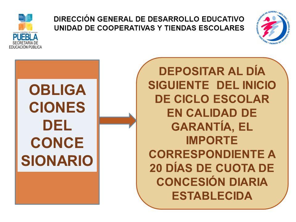 OBLIGA CIONES DEL CONCE SIONARIO DEPOSITAR AL DÍA SIGUIENTE DEL INICIO DE CICLO ESCOLAR EN CALIDAD DE GARANTÍA, EL IMPORTE CORRESPONDIENTE A 20 DÍAS D