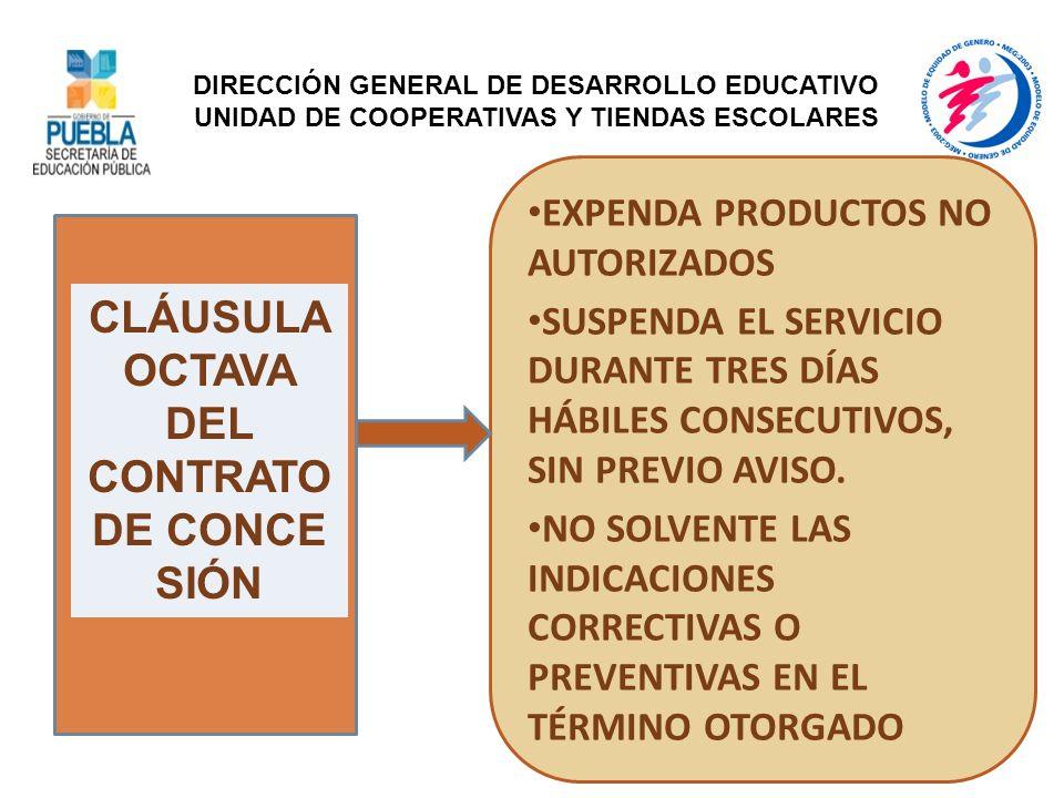 CLÁUSULA OCTAVA DEL CONTRATO DE CONCE SIÓN EXPENDA PRODUCTOS NO AUTORIZADOS SUSPENDA EL SERVICIO DURANTE TRES DÍAS HÁBILES CONSECUTIVOS, SIN PREVIO AV