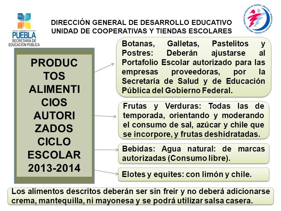 PRODUC TOS ALIMENTI CIOS AUTORI ZADOS CICLO ESCOLAR 2013-2014 Botanas, Galletas, Pastelitos y Postres: Deberán ajustarse al Portafolio Escolar autoriz