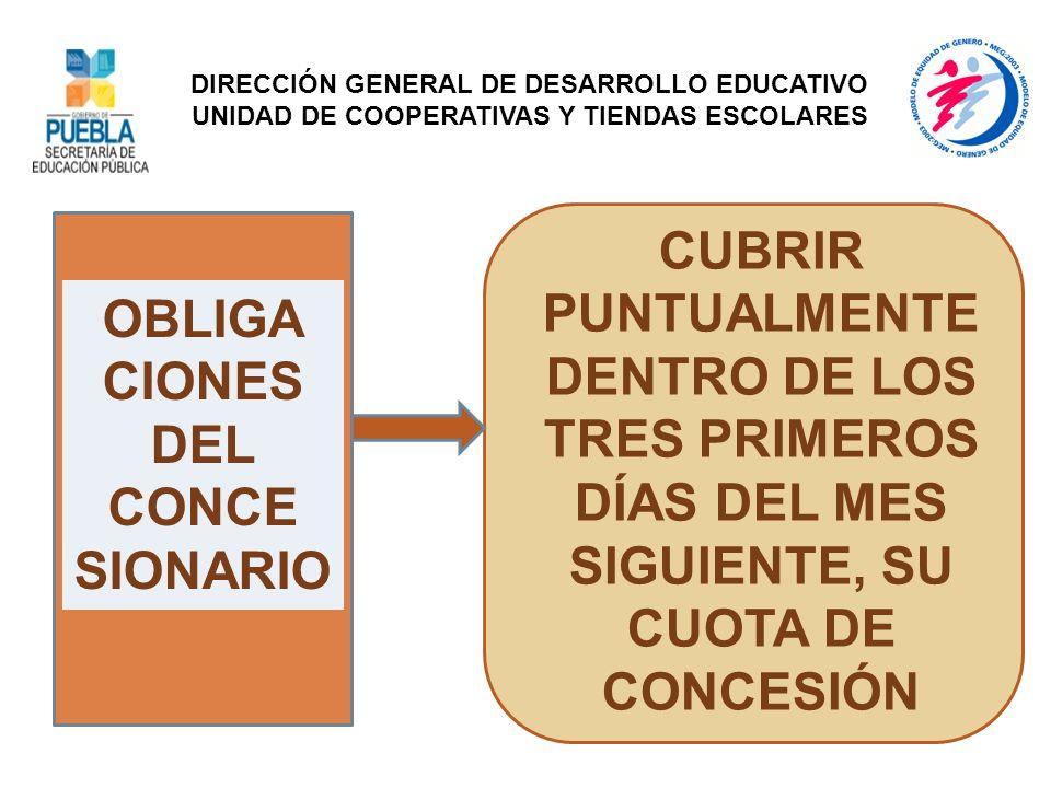 OBLIGA CIONES DEL CONCE SIONARIO CUBRIR PUNTUALMENTE DENTRO DE LOS TRES PRIMEROS DÍAS DEL MES SIGUIENTE, SU CUOTA DE CONCESIÓN DIRECCIÓN GENERAL DE DE