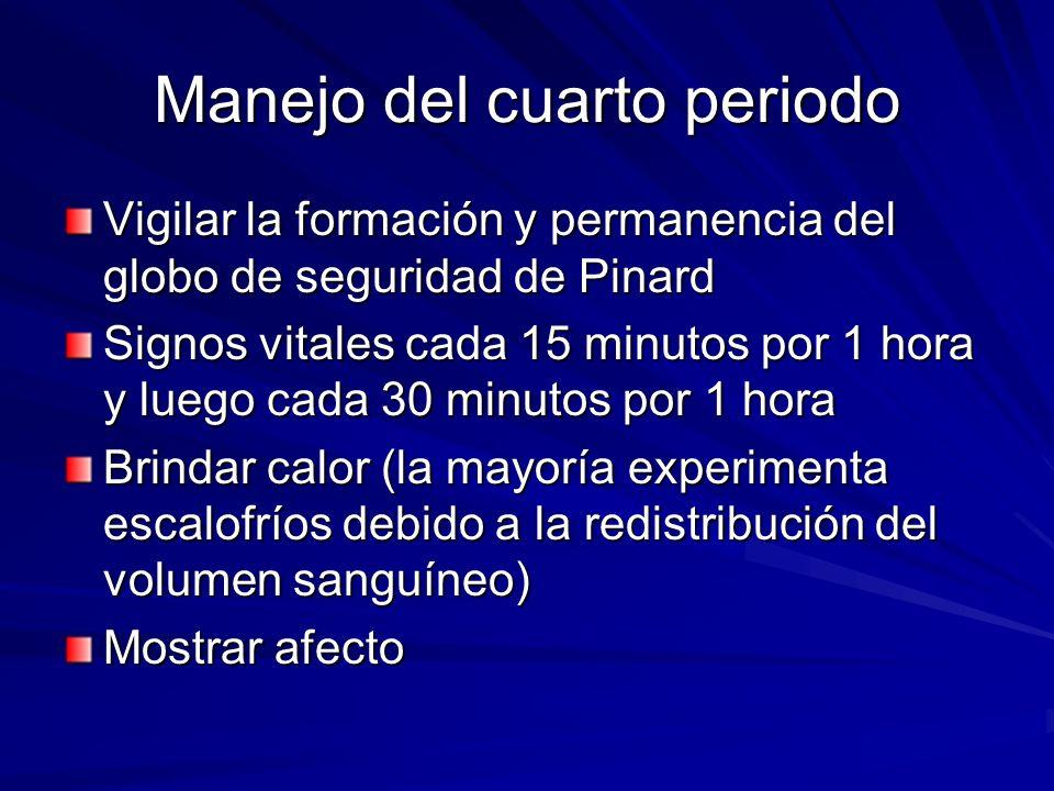 Manejo del cuarto periodo Vigilar la formación y permanencia del globo de seguridad de Pinard Signos vitales cada 15 minutos por 1 hora y luego cada 3