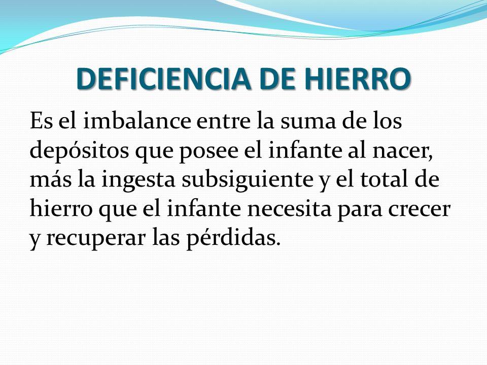 DEFICIENCIA DE HIERRO Es el imbalance entre la suma de los depósitos que posee el infante al nacer, más la ingesta subsiguiente y el total de hierro q