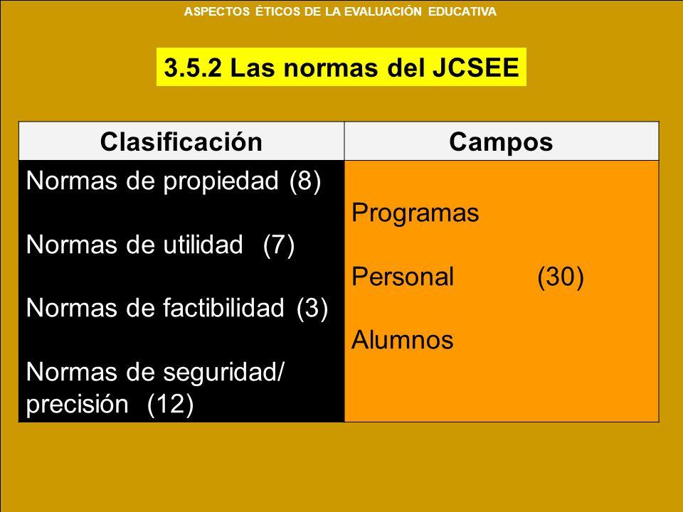 3.5.2 Las normas del JCSEE ClasificaciónCampos Normas de propiedad (8) Normas de utilidad (7) Normas de factibilidad (3) Normas de seguridad/ precisió