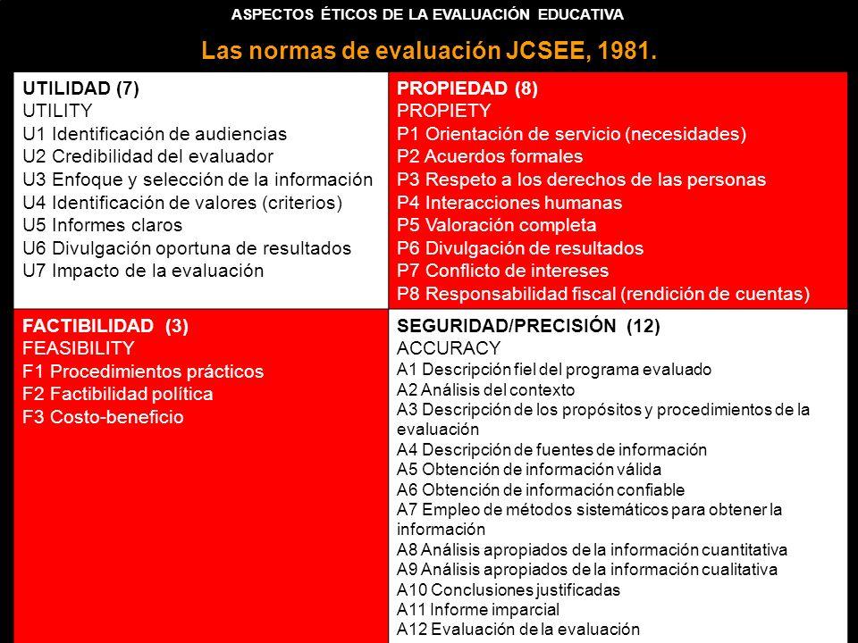 Las normas de evaluación JCSEE, 1981. UTILIDAD (7) UTILITY U1 Identificación de audiencias U2 Credibilidad del evaluador U3 Enfoque y selección de la