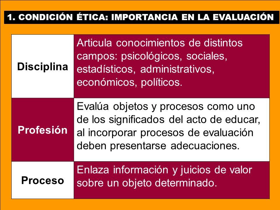 1. CONDICIÓN ÉTICA: IMPORTANCIA EN LA EVALUACIÓN Disciplina Articula conocimientos de distintos campos: psicológicos, sociales, estadísticos, administ