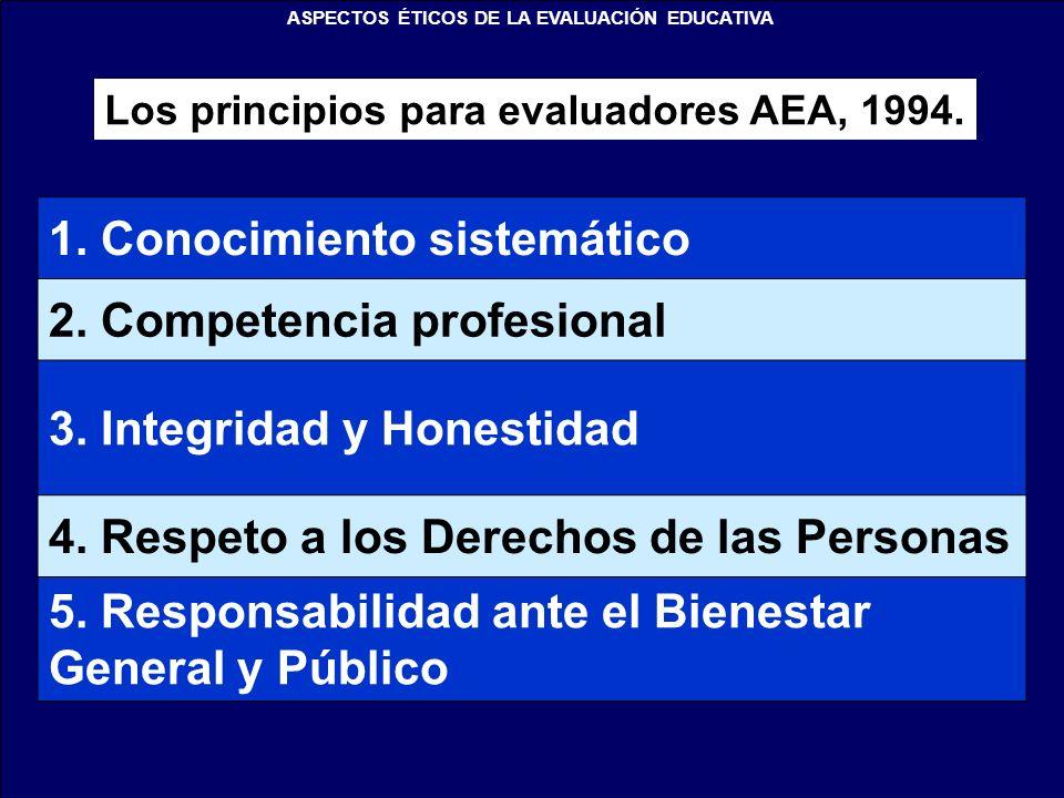 Los principios para evaluadores AEA, 1994. 1. Conocimiento sistemático 2. Competencia profesional 3. Integridad y Honestidad 4. Respeto a los Derechos