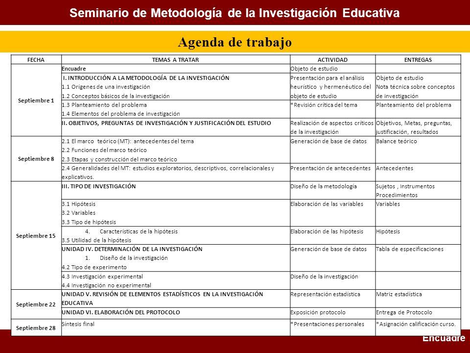 FACULTAD DE FILOSOFÍA Y LETRAS, BUAP COLEGIO DE HISTORIA Agenda de trabajo 1. Conceptualización de la docencia en el Siglo XXI Seminario de Metodologí