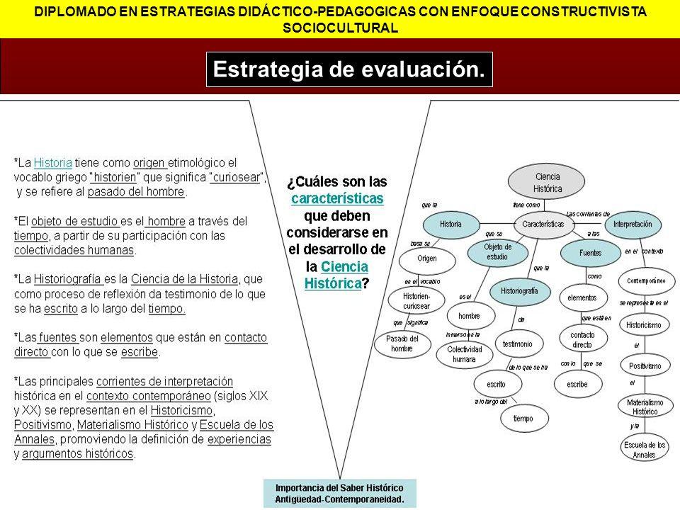 DIPLOMADO EN ESTRATEGIAS DIDÁCTICO-PEDAGOGICAS CON ENFOQUE CONSTRUCTIVISTA SOCIOCULTURAL Estrategia de evaluación.