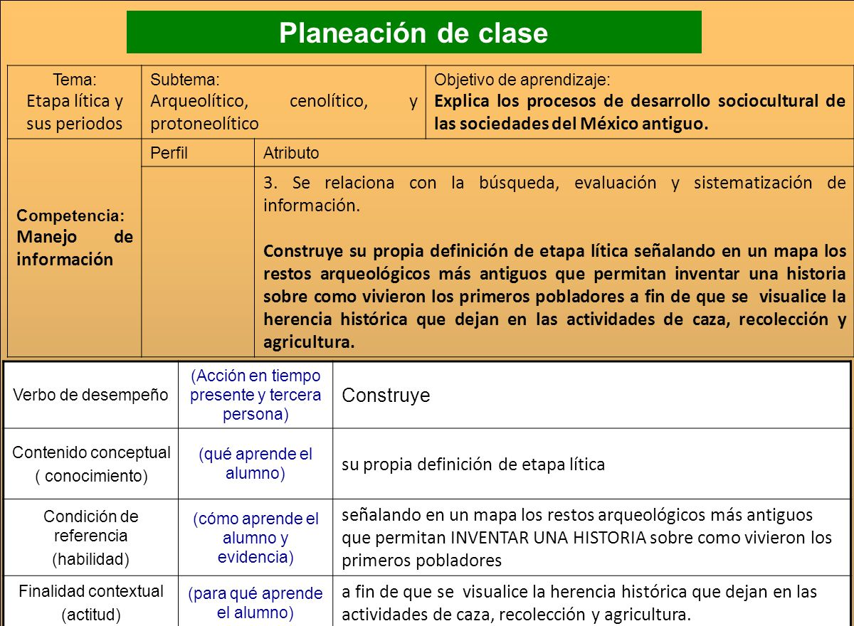 Planeación de clase Verbo de desempeño (Acción en tiempo presente y tercera persona) Construye Contenido conceptual ( conocimiento) (qué aprende el al