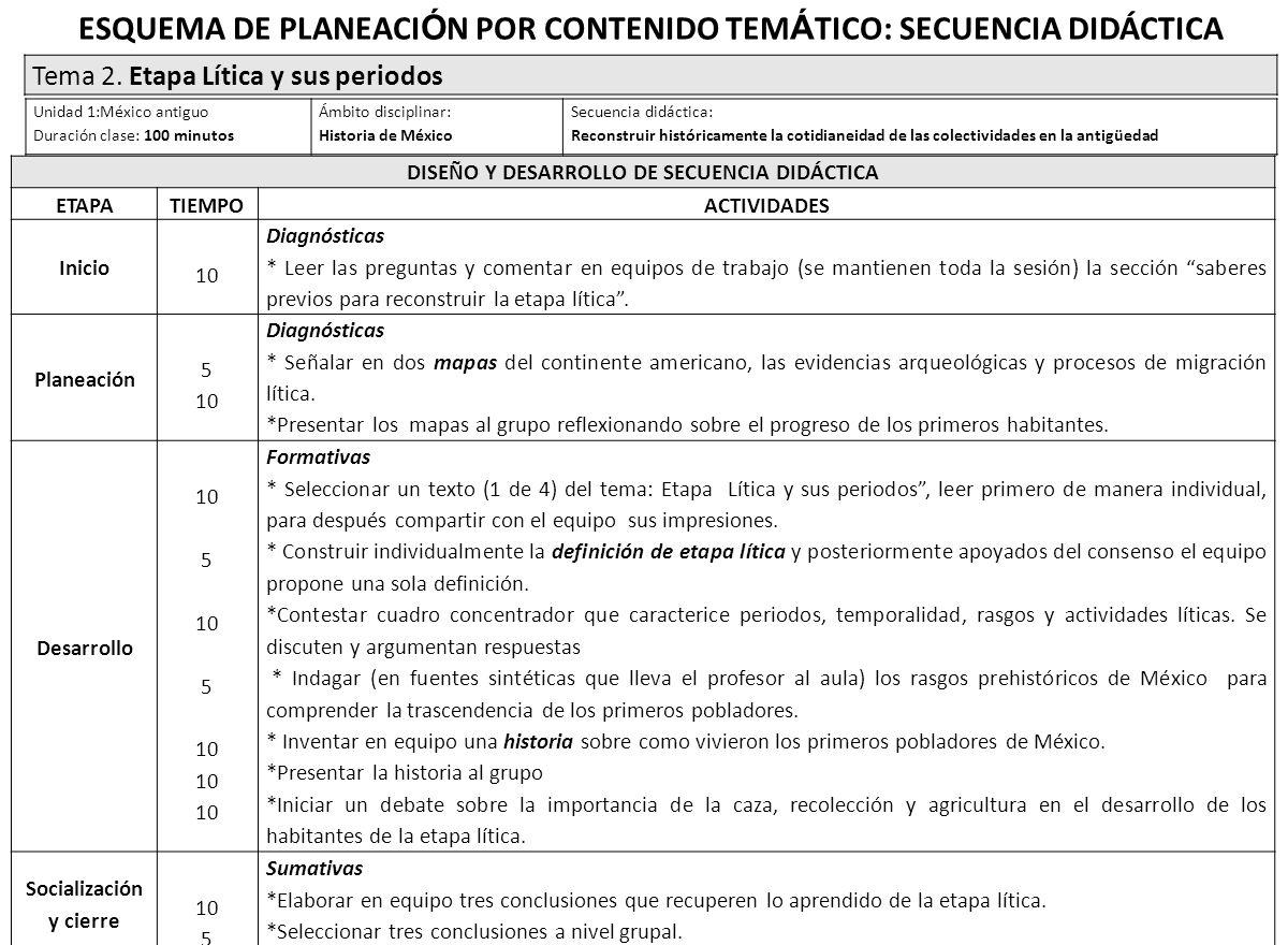Tema 2. Etapa Lítica y sus periodos Unidad 1:México antiguo Duración clase: 100 minutos Ámbito disciplinar: Historia de México Secuencia didáctica: Re