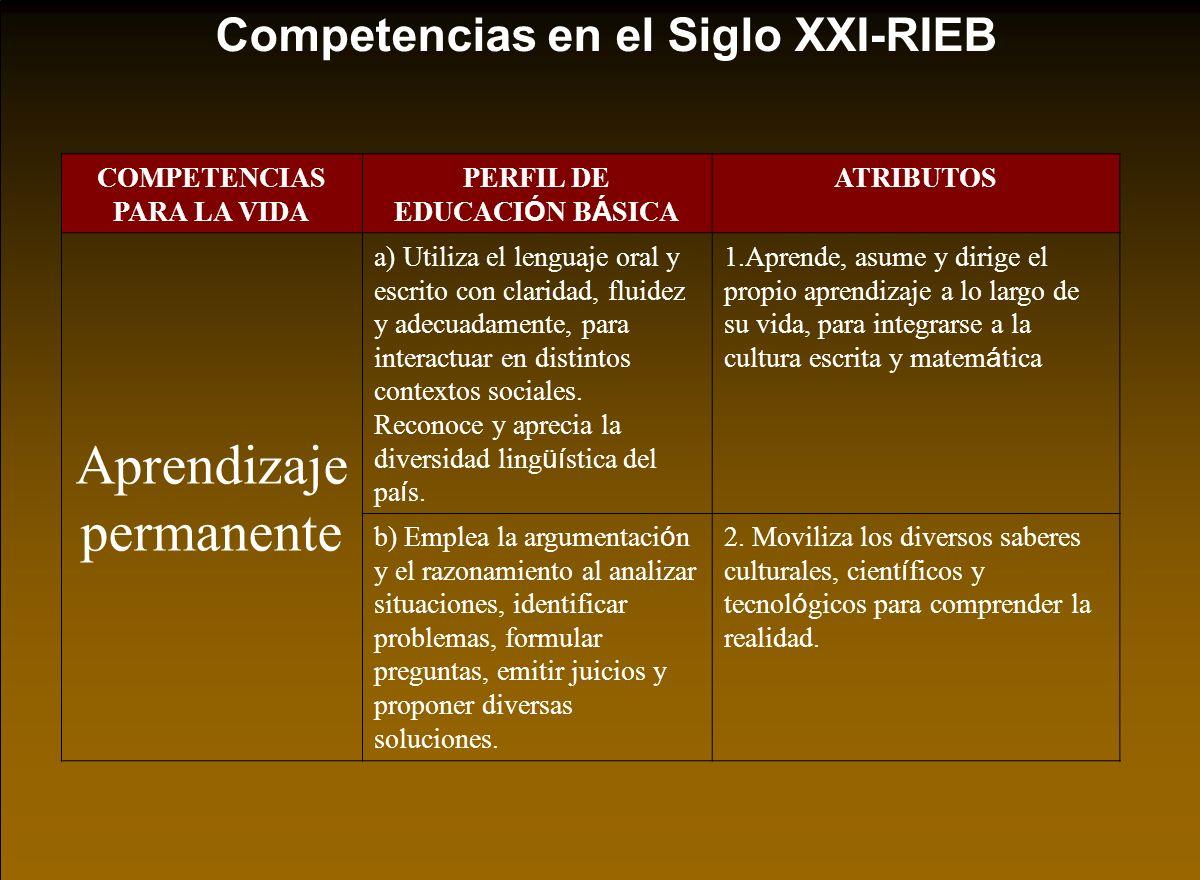 GUÍA DIDÁCTICA BLOQUE IV.MÉXICO ANTIGUO 2. ETAPA DE PLANEACI Ó N.