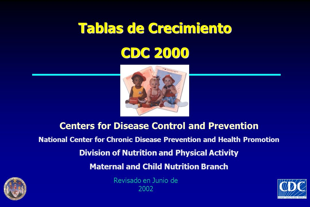 Tablas de Crecimiento CDC 2000 Centers for Disease Control and Prevention National Center for Chronic Disease Prevention and Health Promotion Division