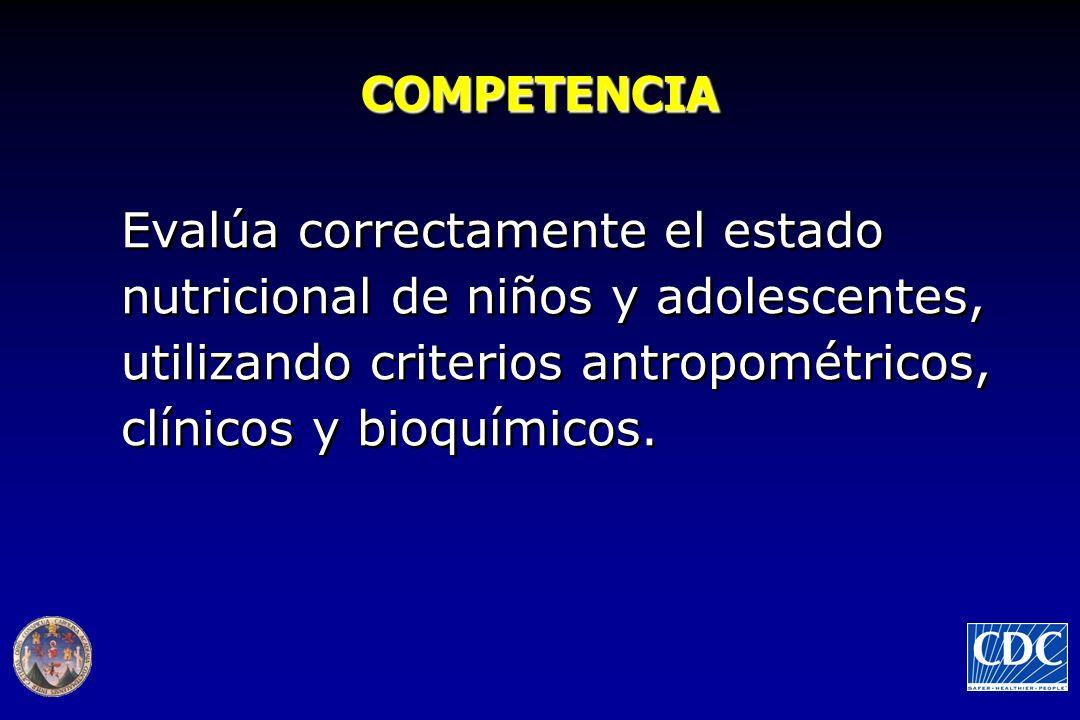 COMPETENCIACOMPETENCIA Evalúa correctamente el estado nutricional de niños y adolescentes, utilizando criterios antropométricos, clínicos y bioquímico